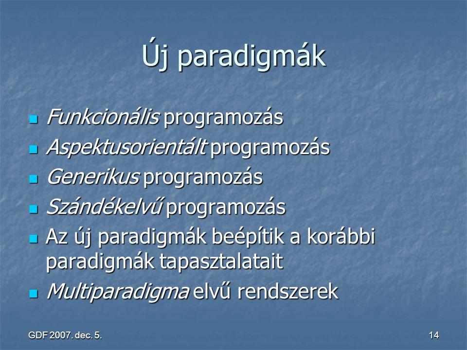 Új paradigmák Funkcionális programozás Aspektusorientált programozás