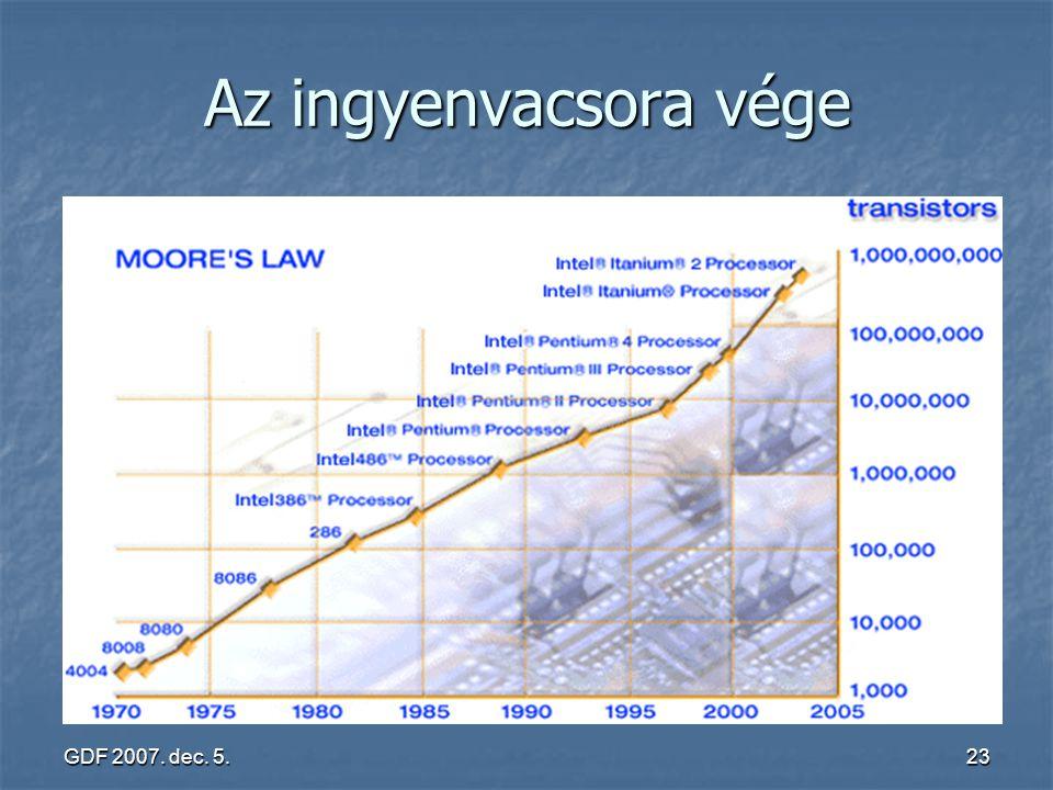 Az ingyenvacsora vége Paradigmák evolúciója Akadémiai kutatások