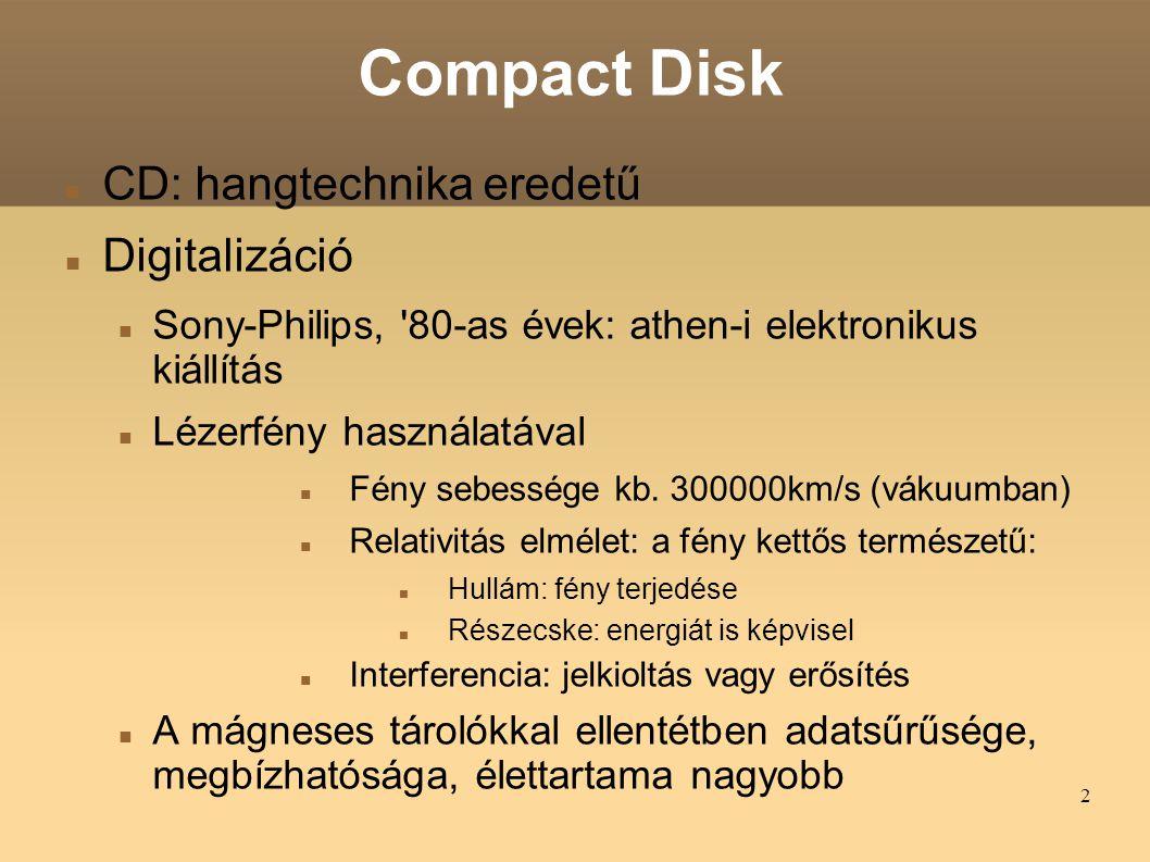 Compact Disk CD: hangtechnika eredetű Digitalizáció