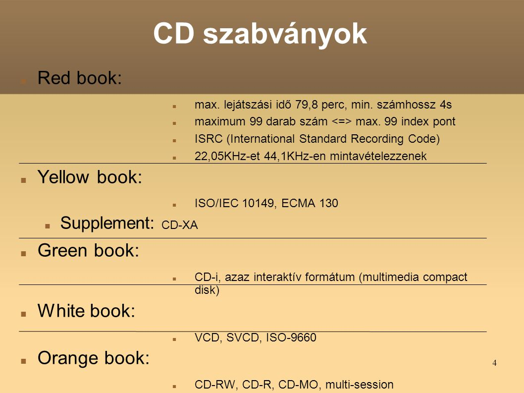 CD szabványok Red book: Yellow book: Green book: White book: