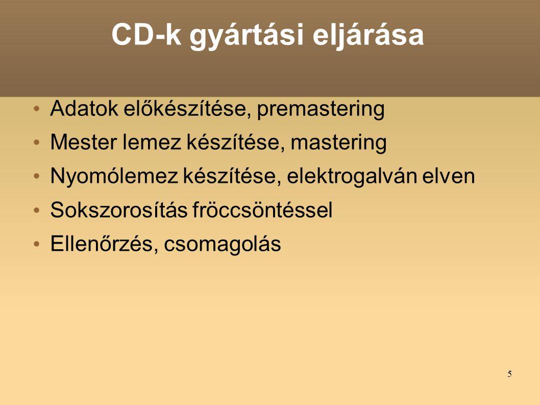 CD-k gyártási eljárása