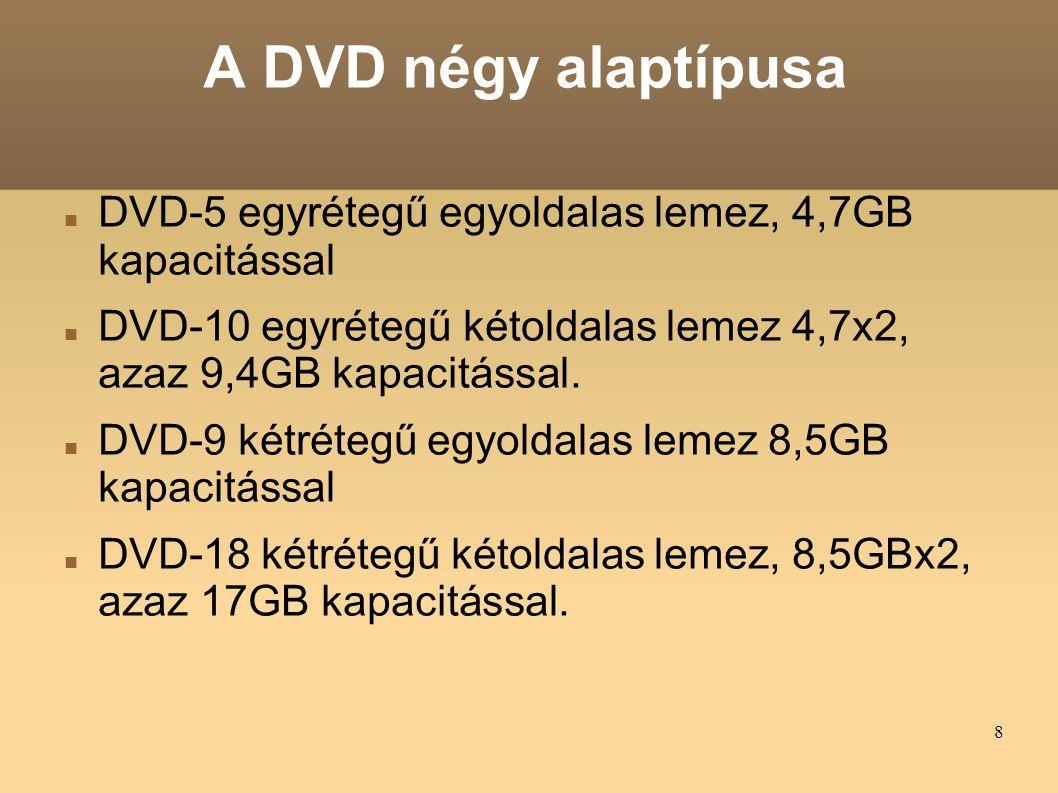 A DVD négy alaptípusa DVD-5 egyrétegű egyoldalas lemez, 4,7GB kapacitással. DVD-10 egyrétegű kétoldalas lemez 4,7x2, azaz 9,4GB kapacitással.