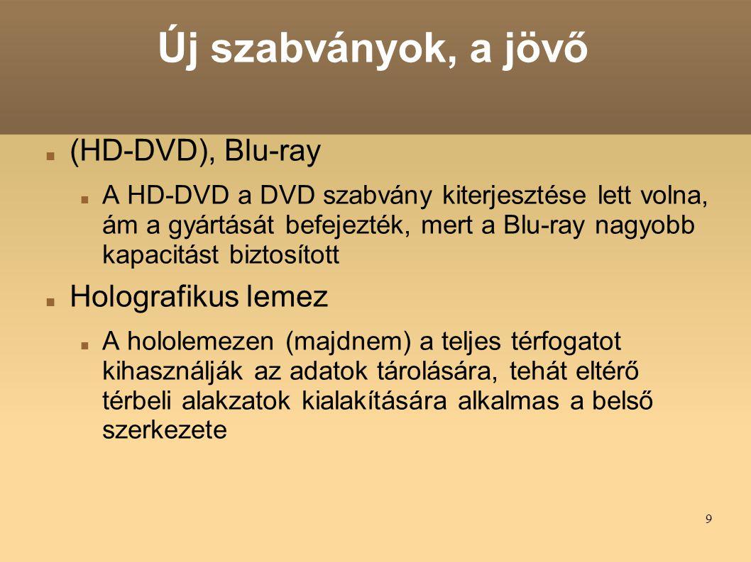 Új szabványok, a jövő (HD-DVD), Blu-ray Holografikus lemez