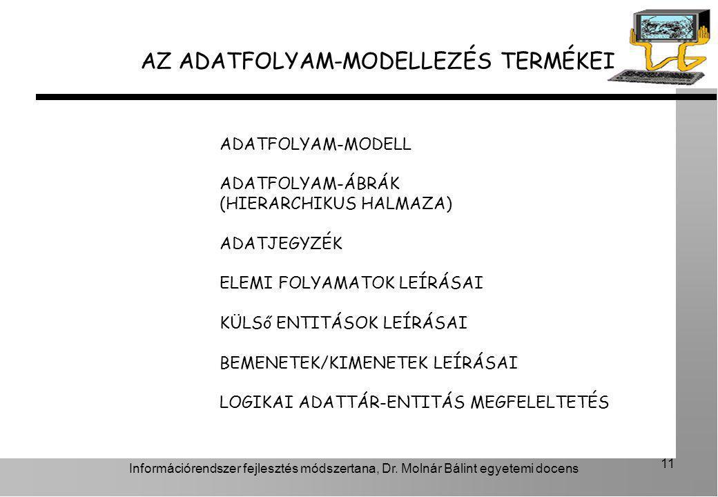 AZ ADATFOLYAM-MODELLEZÉS TERMÉKEI