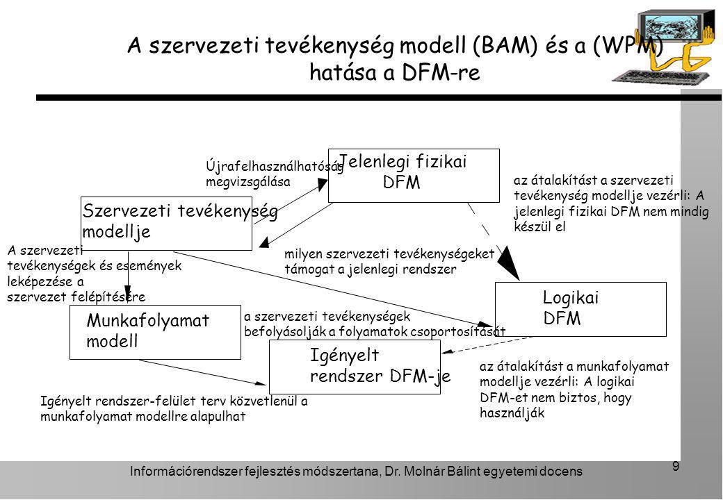 A szervezeti tevékenység modell (BAM) és a (WPM) hatása a DFM-re