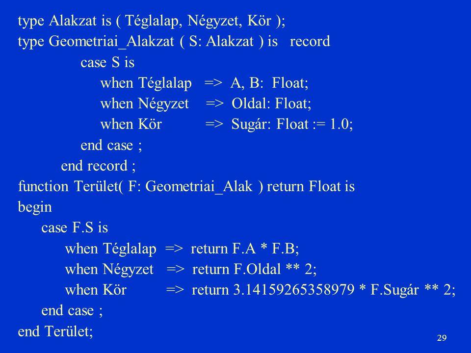 type Alakzat is ( Téglalap, Négyzet, Kör );