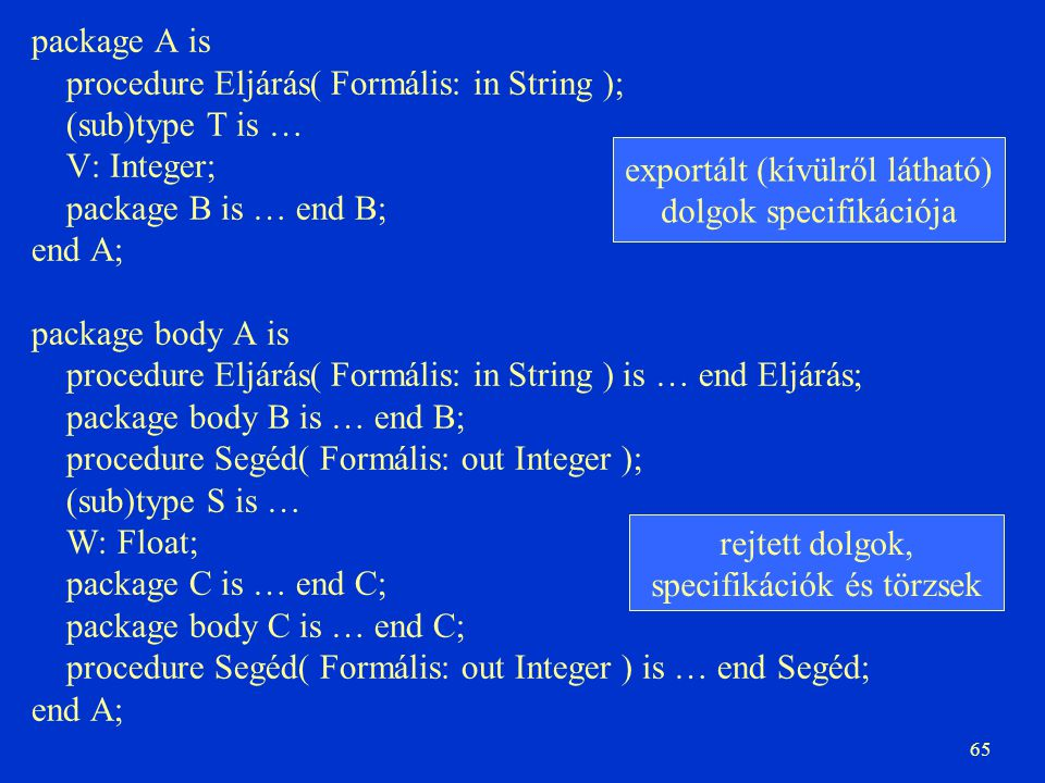procedure Eljárás( Formális: in String ); (sub)type T is … V: Integer;