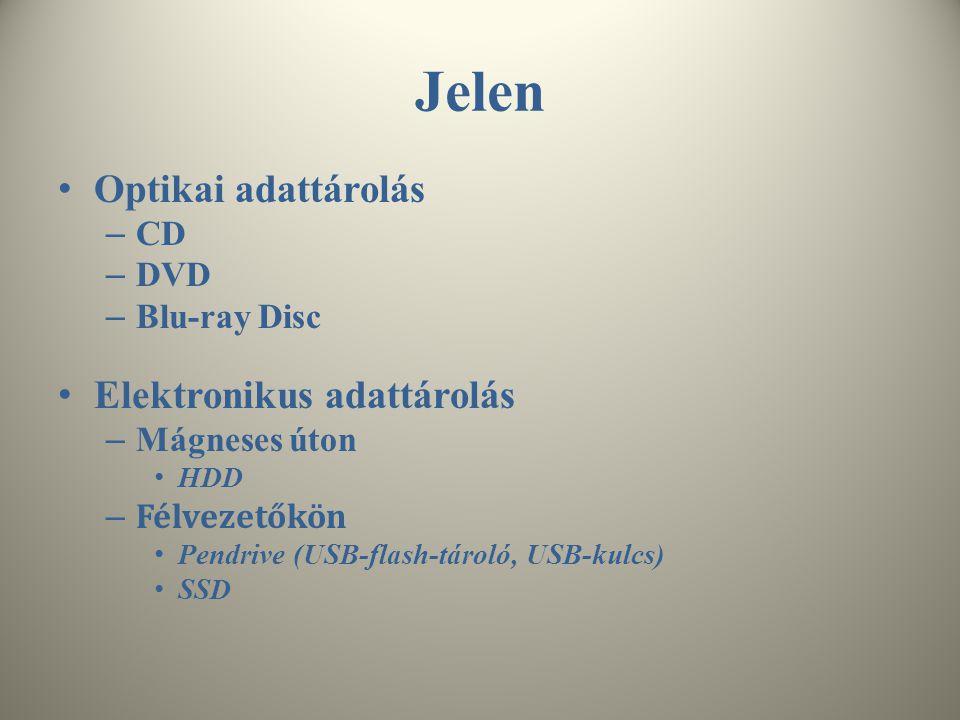 Jelen Optikai adattárolás Elektronikus adattárolás CD DVD Blu-ray Disc