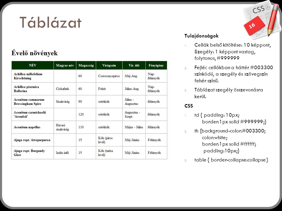 Táblázat Tulajdonságok