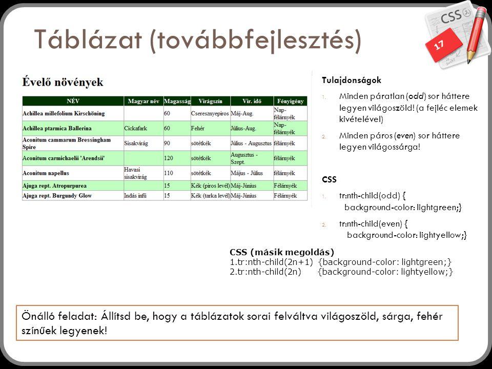 Táblázat (továbbfejlesztés)