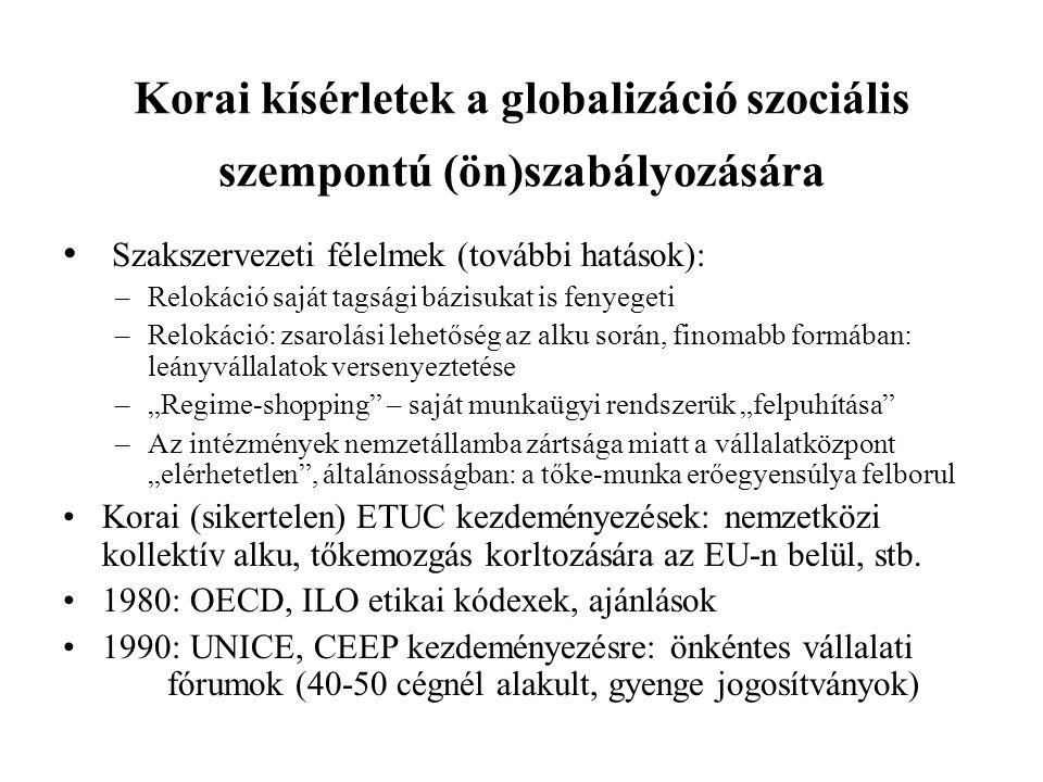 Korai kísérletek a globalizáció szociális szempontú (ön)szabályozására