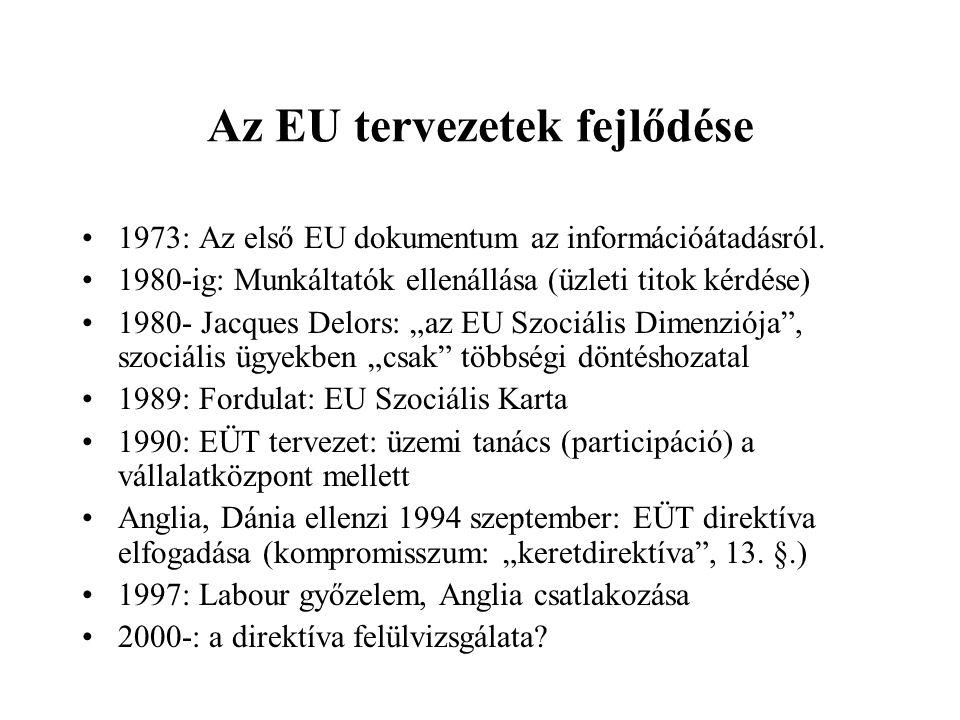 Az EU tervezetek fejlődése