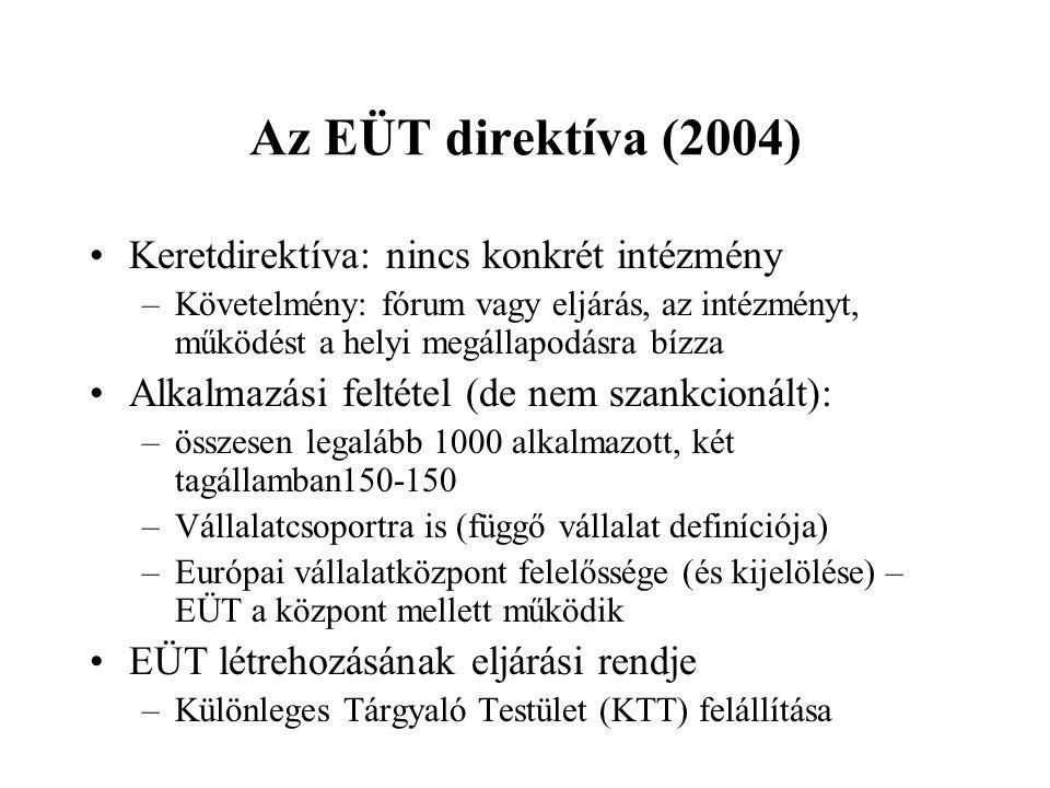 Az EÜT direktíva (2004) Keretdirektíva: nincs konkrét intézmény