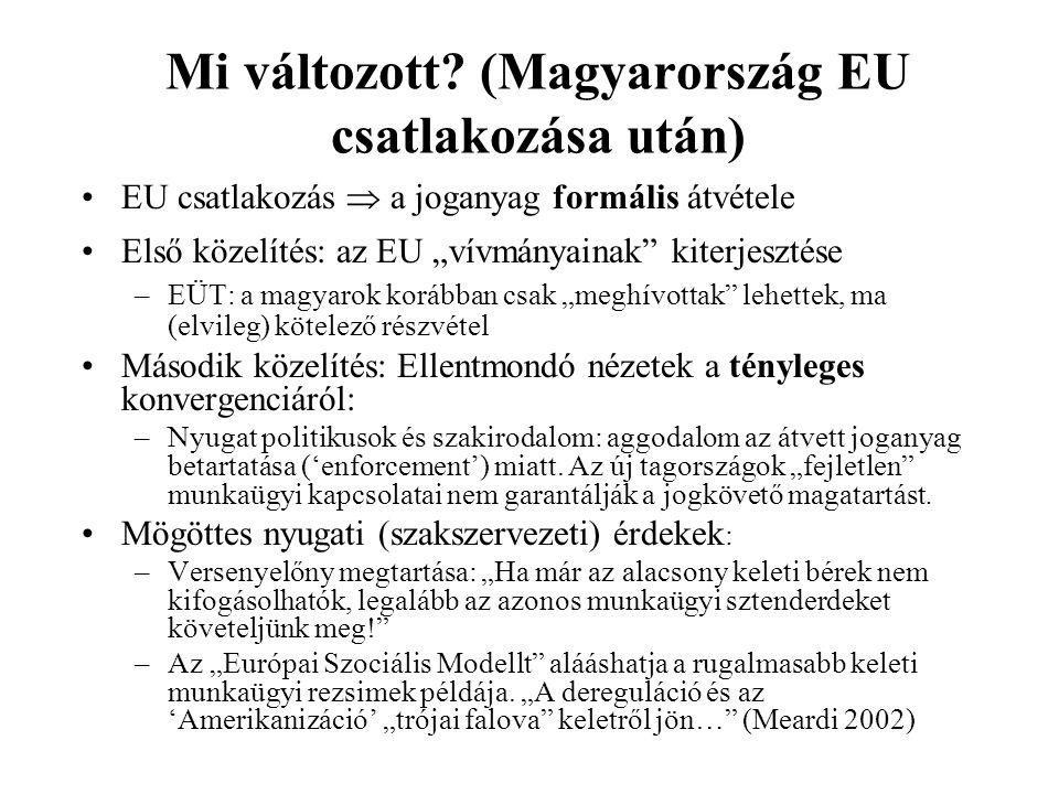 Mi változott (Magyarország EU csatlakozása után)
