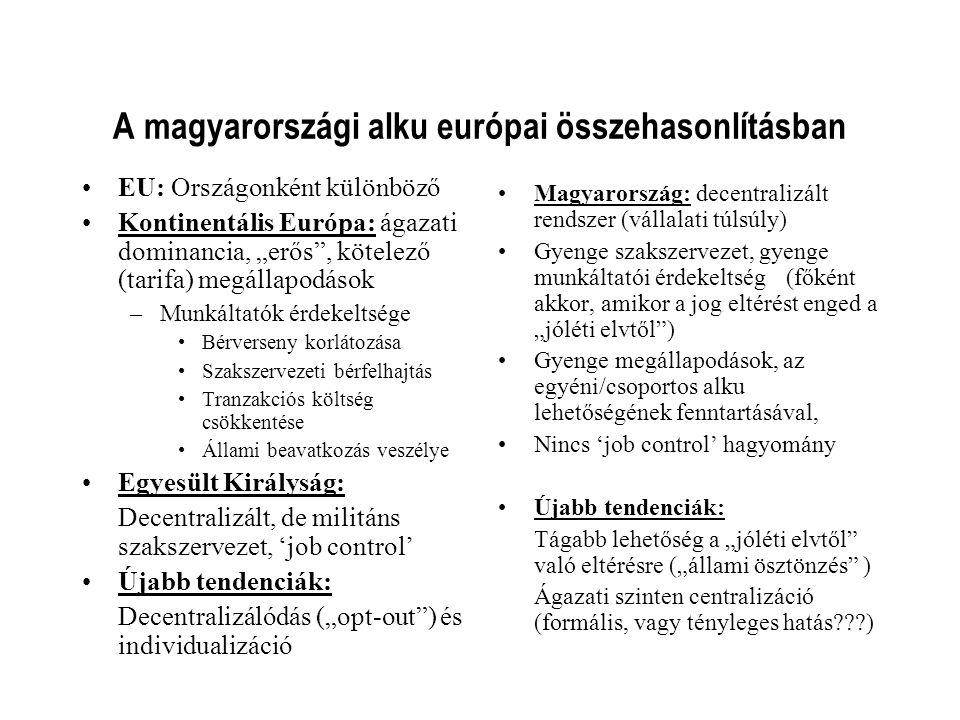 A magyarországi alku európai összehasonlításban