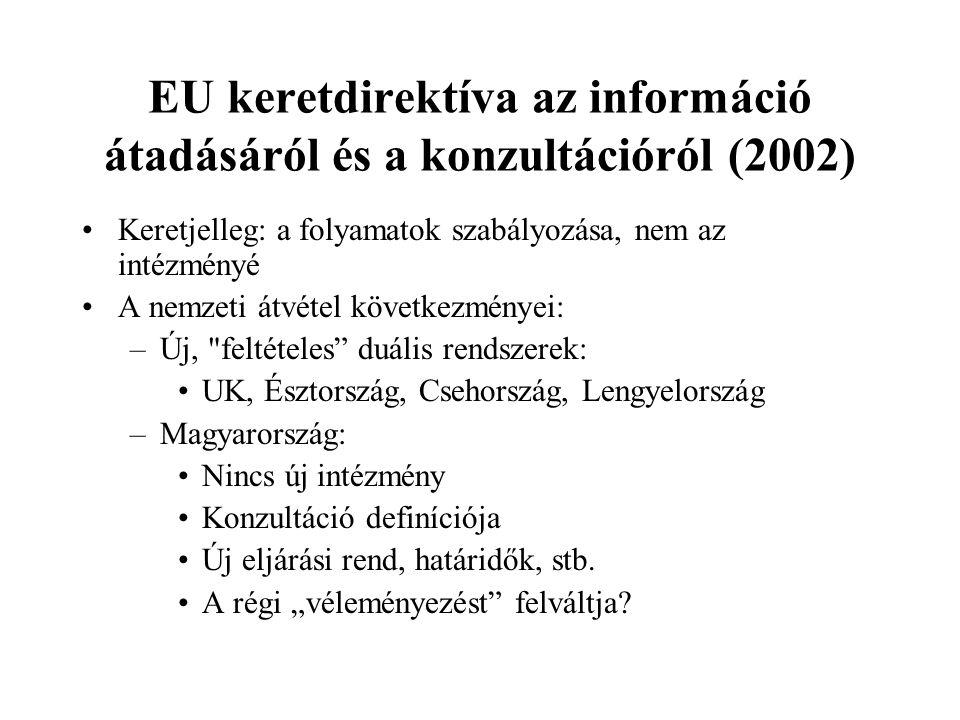 EU keretdirektíva az információ átadásáról és a konzultációról (2002)