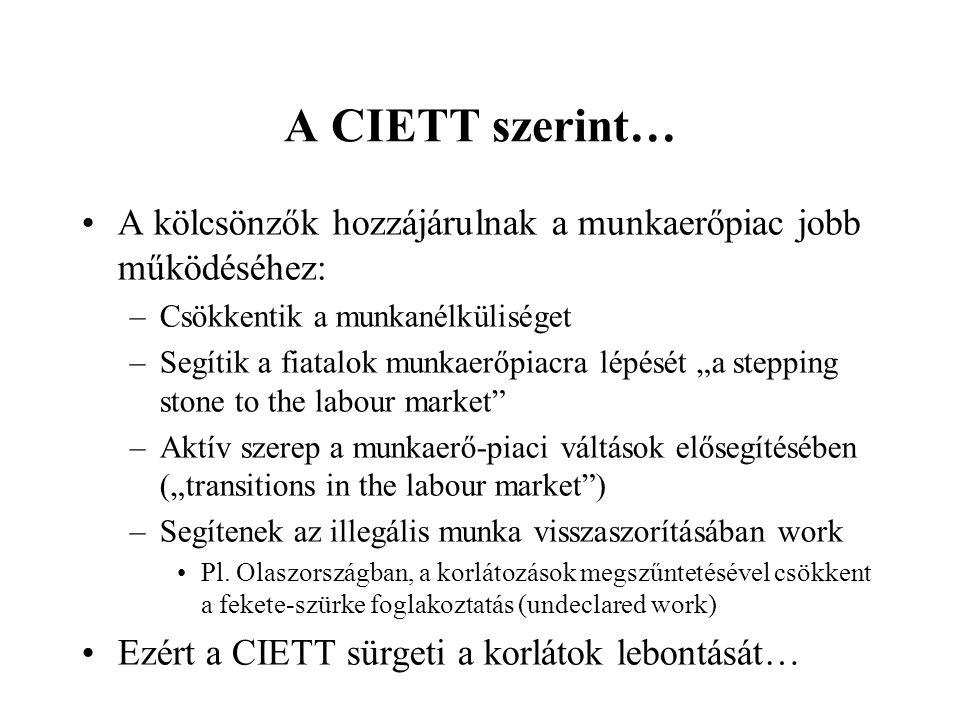 A CIETT szerint… A kölcsönzők hozzájárulnak a munkaerőpiac jobb működéséhez: Csökkentik a munkanélküliséget.