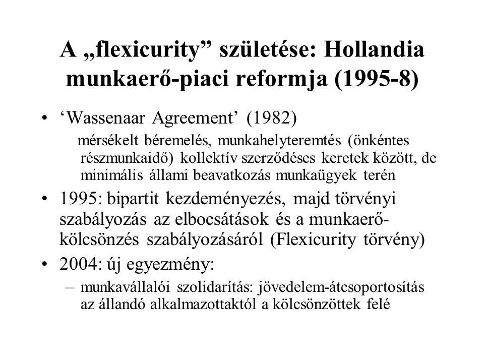 """A """"flexicurity születése: Hollandia munkaerő-piaci reformja (1995-8)"""
