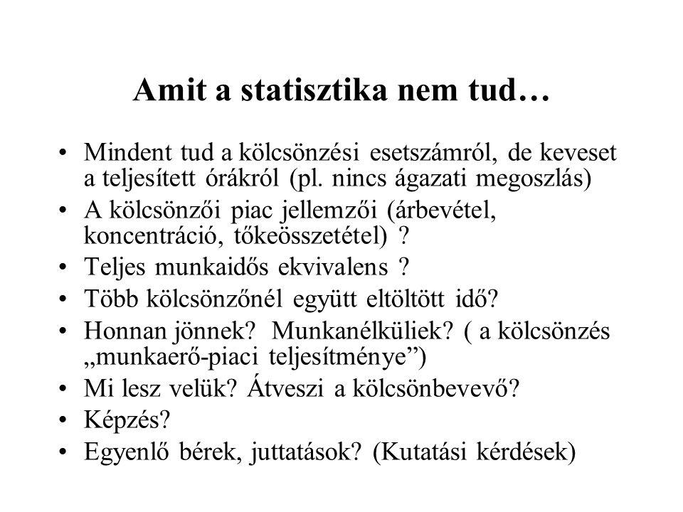 Amit a statisztika nem tud…