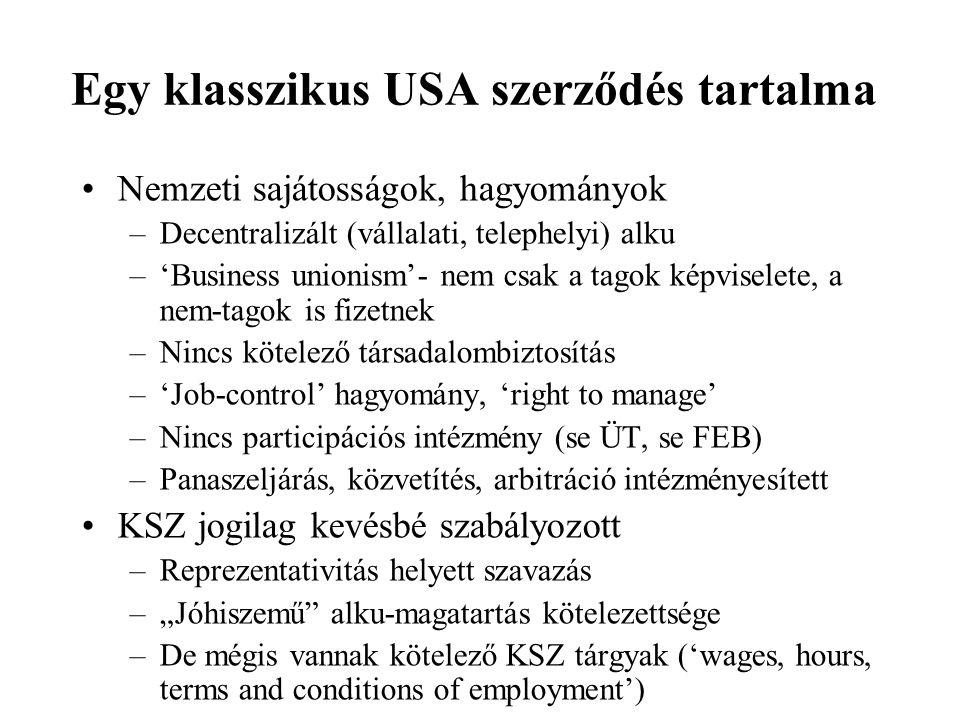 Egy klasszikus USA szerződés tartalma