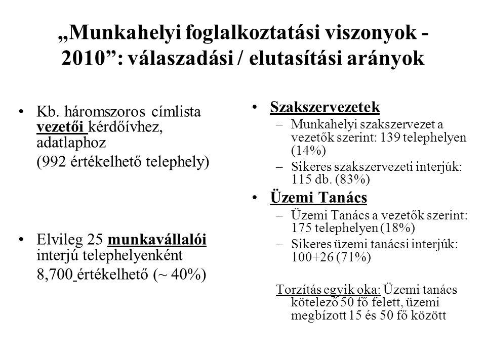 """""""Munkahelyi foglalkoztatási viszonyok - 2010 : válaszadási / elutasítási arányok"""