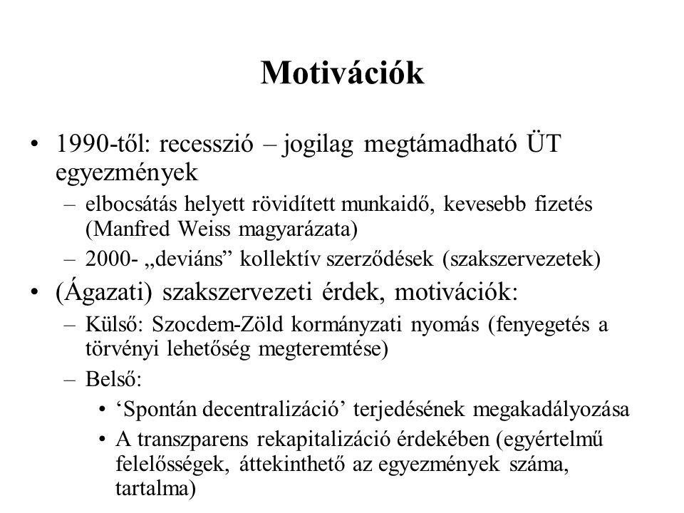 Motivációk 1990-től: recesszió – jogilag megtámadható ÜT egyezmények