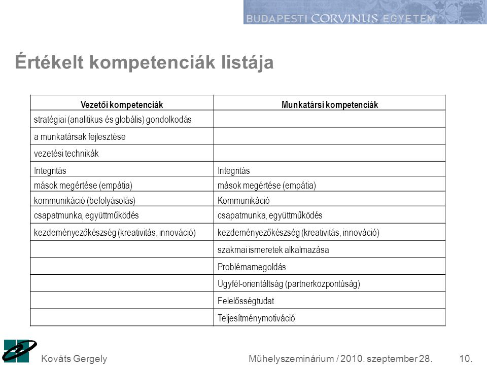 Értékelt kompetenciák listája