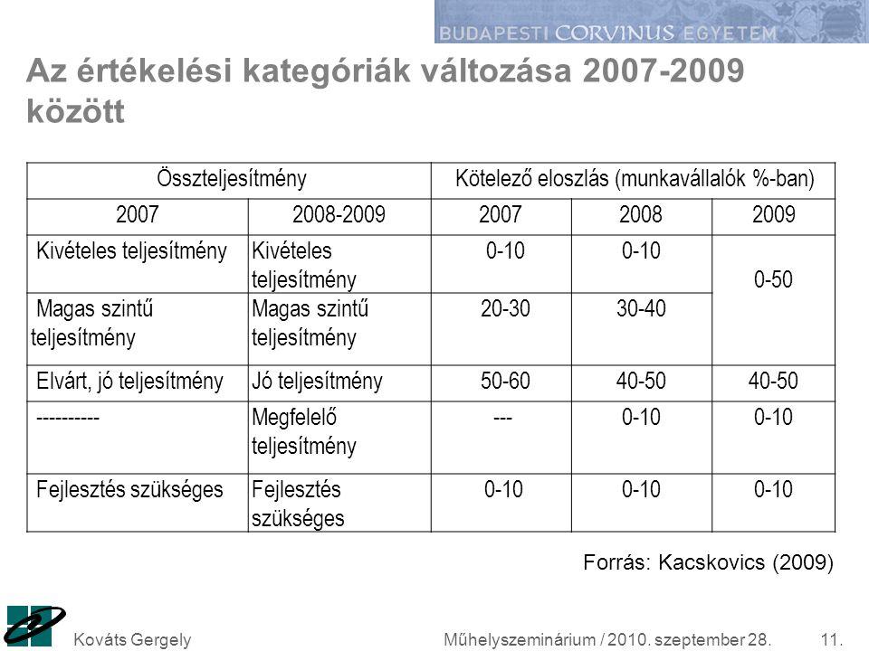 Az értékelési kategóriák változása 2007-2009 között