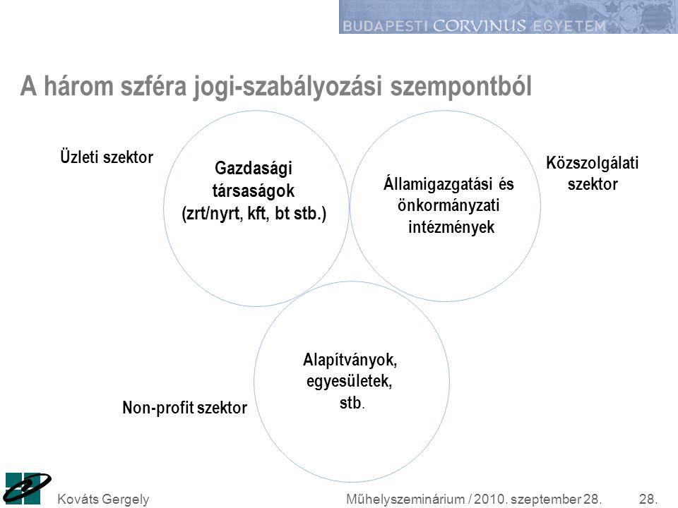 A három szféra jogi-szabályozási szempontból