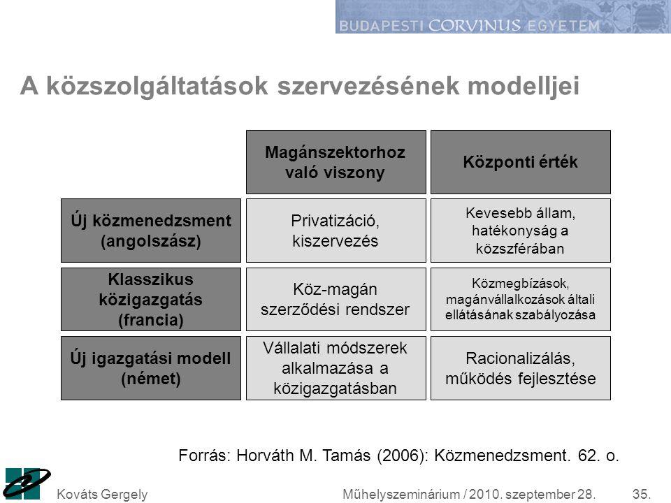 A közszolgáltatások szervezésének modelljei