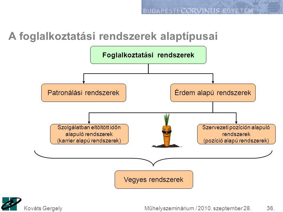 A foglalkoztatási rendszerek alaptípusai