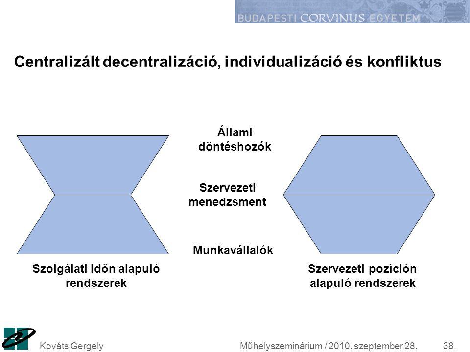 Centralizált decentralizáció, individualizáció és konfliktus