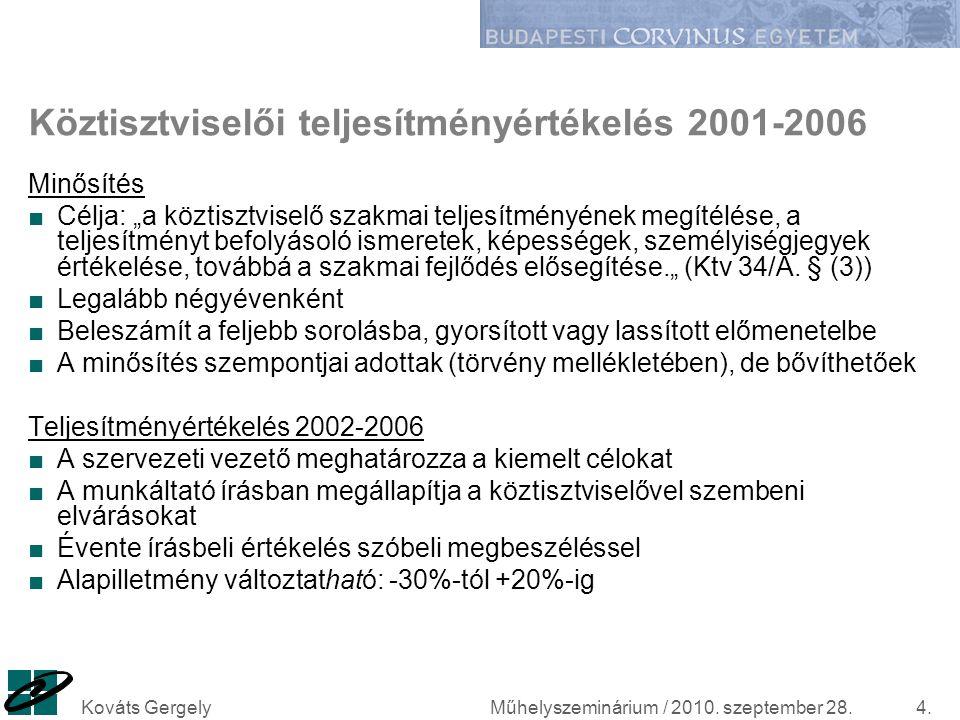 Köztisztviselői teljesítményértékelés 2001-2006
