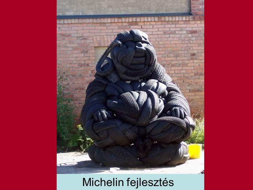 Michelin fejlesztés