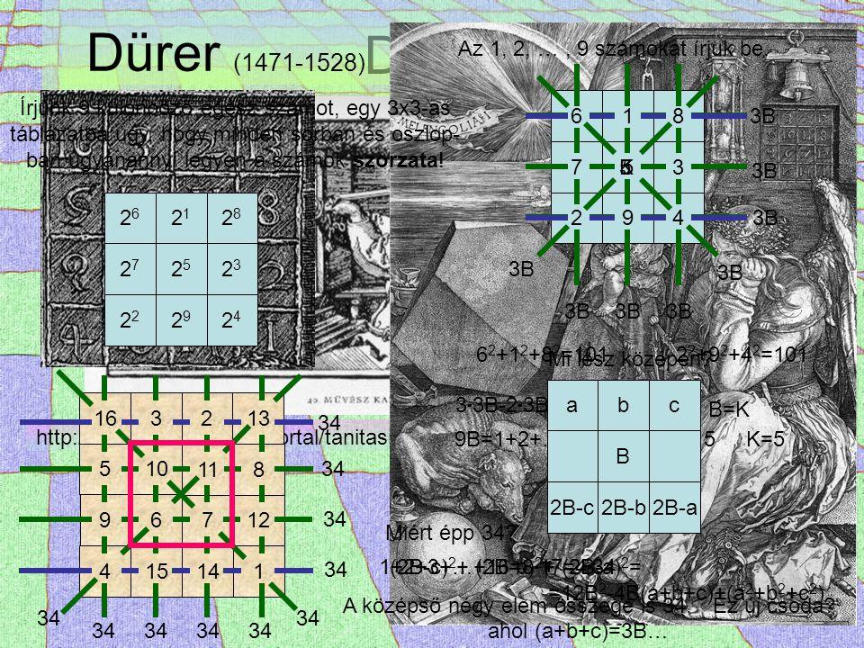 Dürer Dürer (1471-1528) Az 1, 2, … , 9 számokat írjuk be.