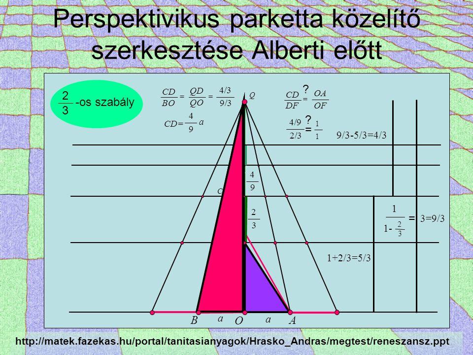 Perspektivikus parketta közelítő szerkesztése Alberti előtt