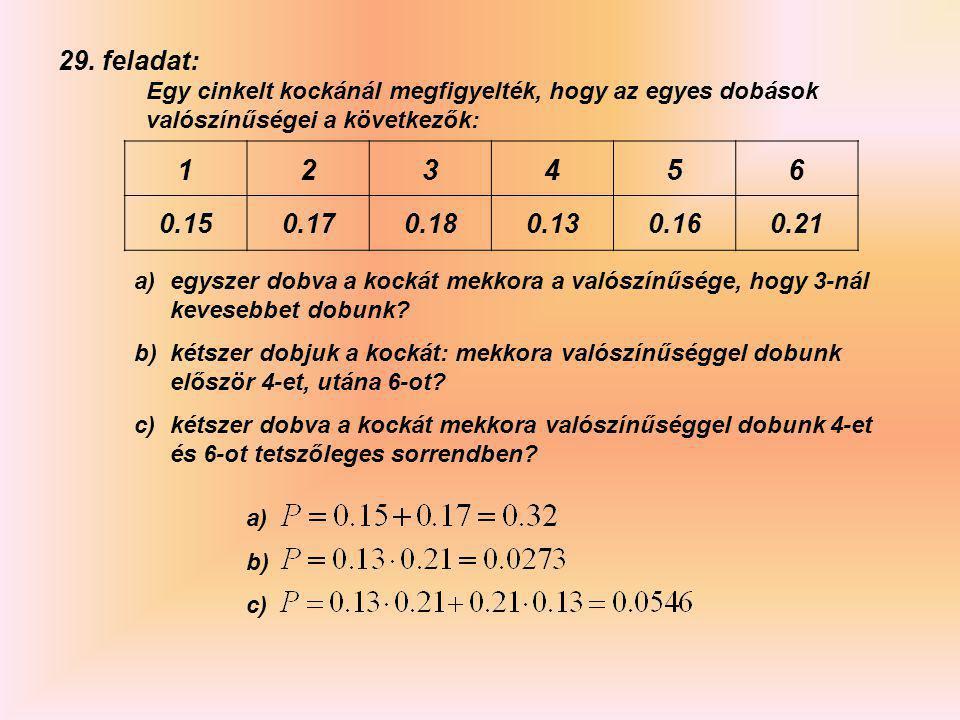 29. feladat: Egy cinkelt kockánál megfigyelték, hogy az egyes dobások valószínűségei a következők: