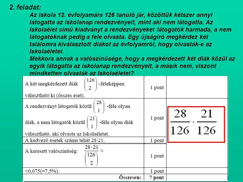 2. feladat: Az iskola 12.