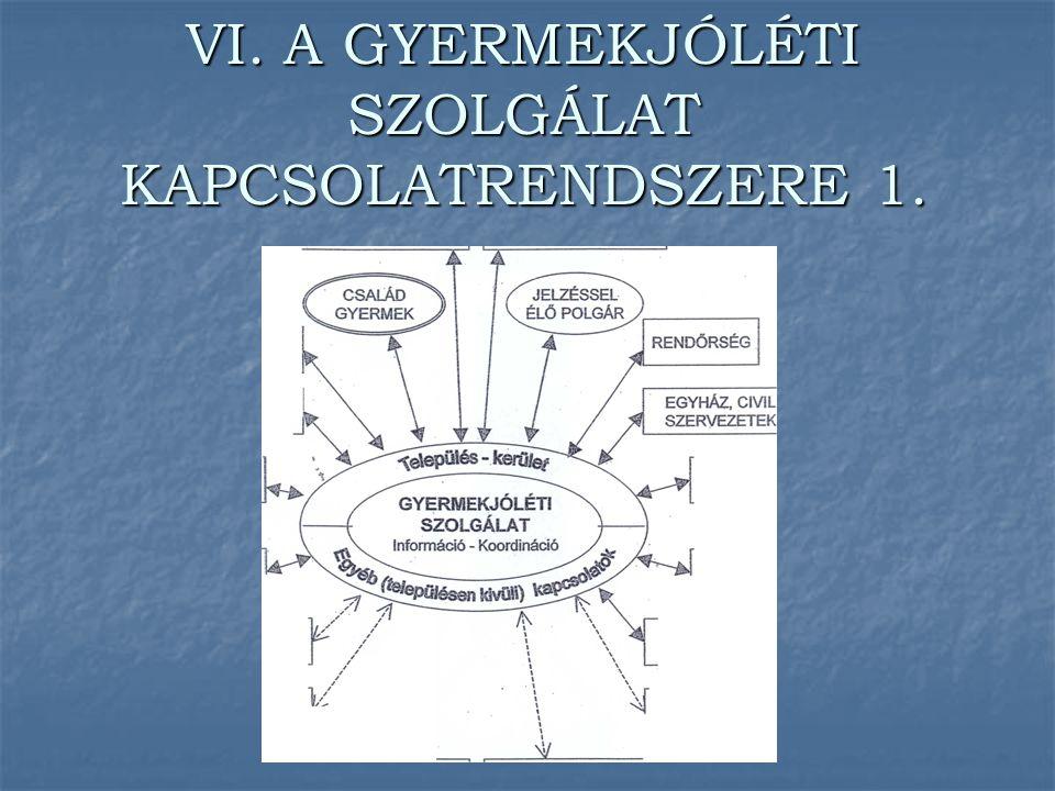 VI. A GYERMEKJÓLÉTI SZOLGÁLAT KAPCSOLATRENDSZERE 1.