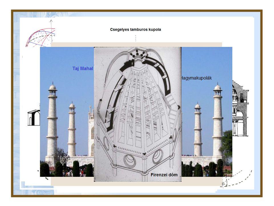 """A kupola fajtái: Hengerfelületből származtatottak """"transzlációs :"""