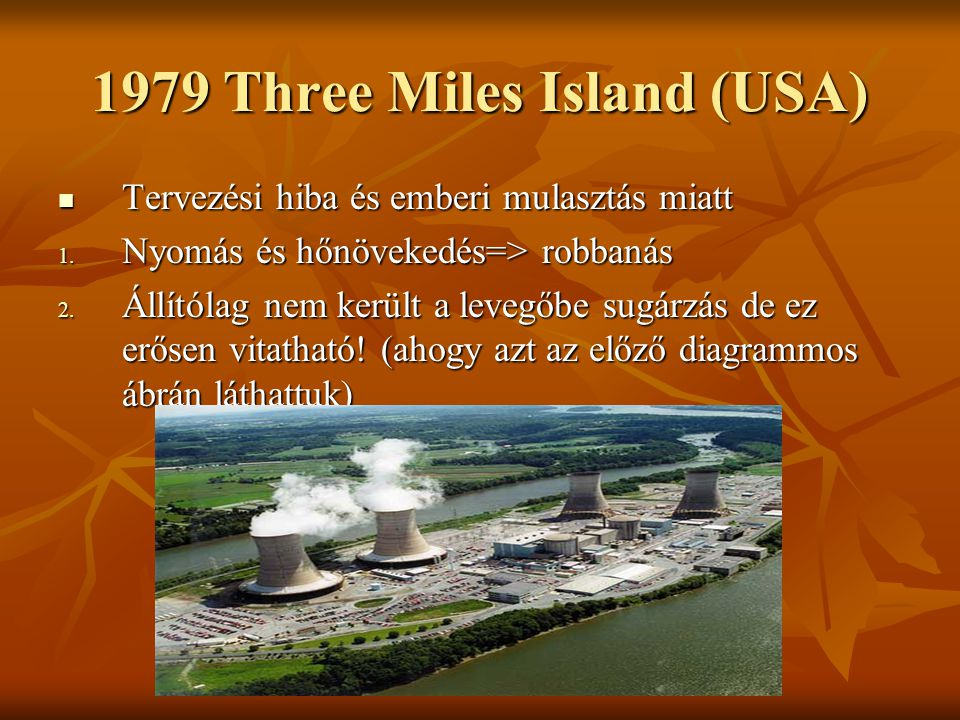1979 Three Miles Island (USA)