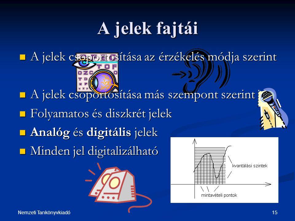 A jelek fajtái A jelek csoportosítása az érzékelés módja szerint