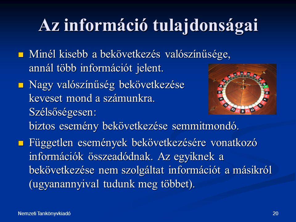 Az információ tulajdonságai