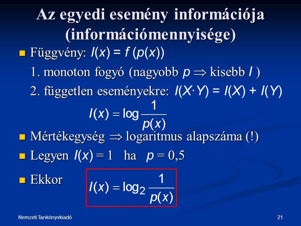 Az egyedi esemény információja (információmennyisége)
