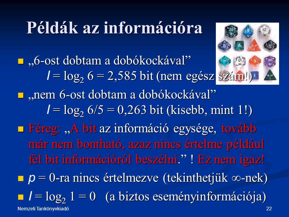 Példák az információra