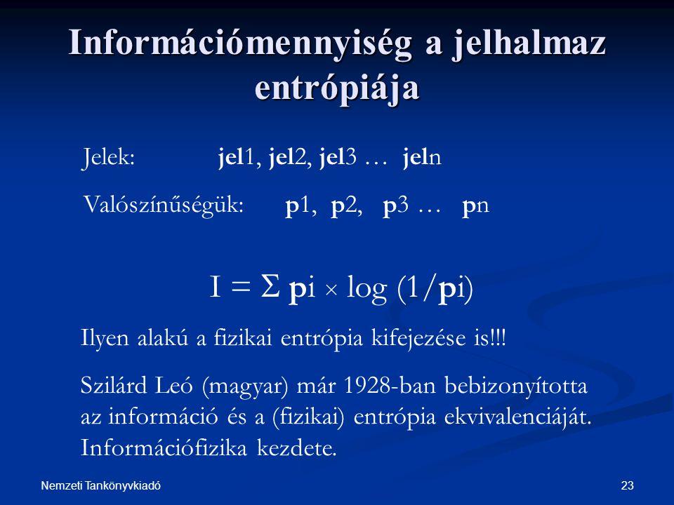 Információmennyiség a jelhalmaz entrópiája