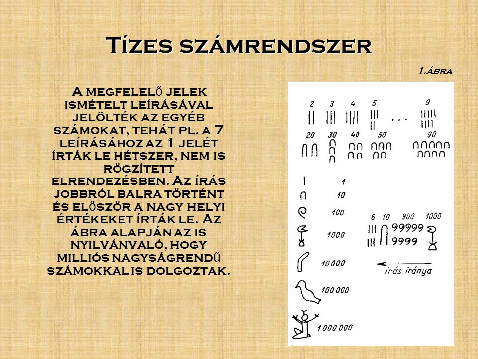 Tízes számrendszer 1.ábra.