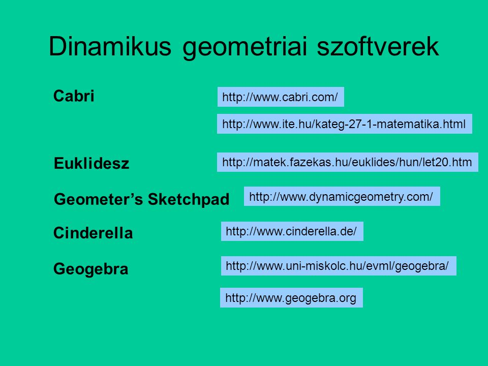 Dinamikus geometriai szoftverek