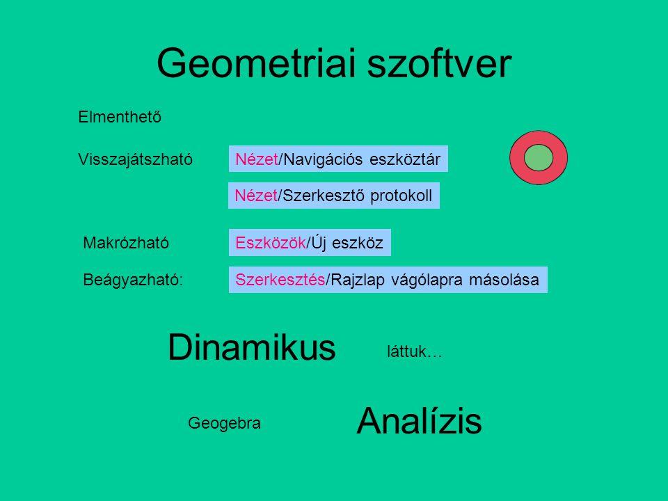 Geometriai szoftver Dinamikus Analízis Elmenthető Visszajátszható