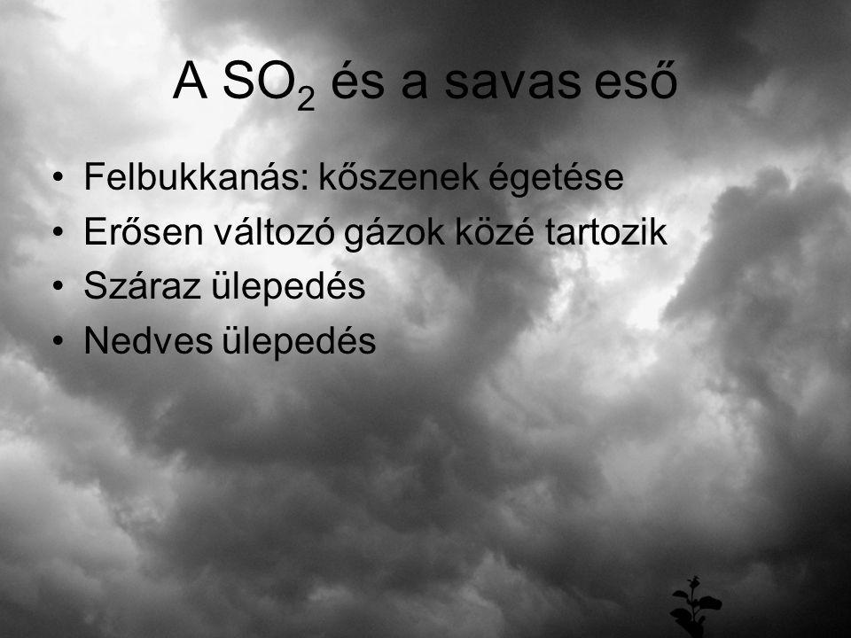 A SO2 és a savas eső Felbukkanás: kőszenek égetése